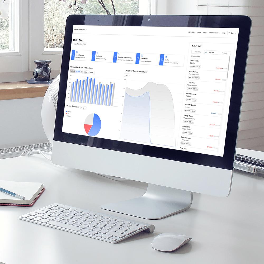 workforce management software dashboard