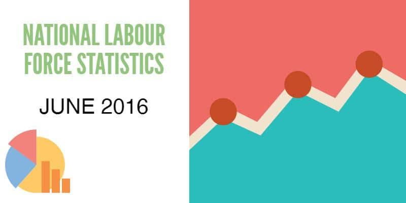 labour force stats June ABS