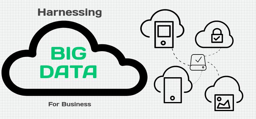 Harnessing big data