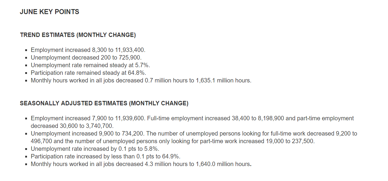 June Labour force Stats 2016 2