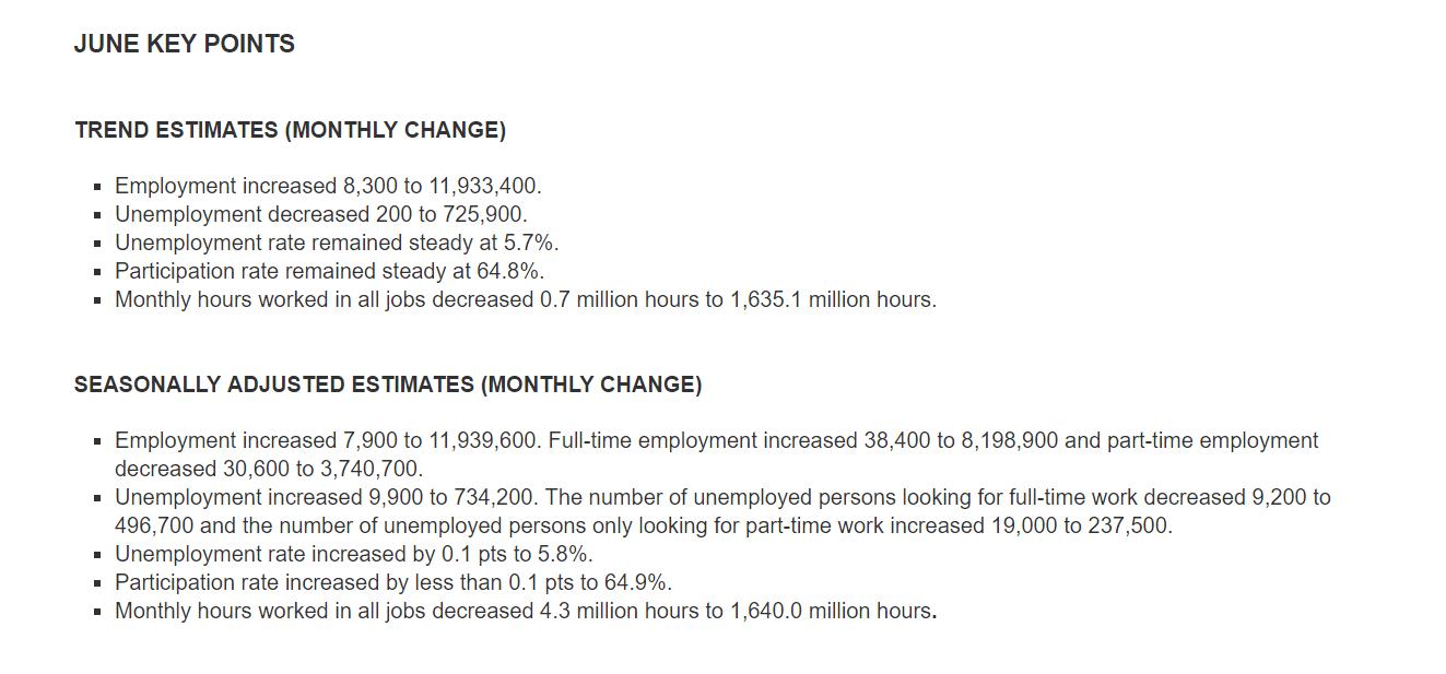 June Labour force Stats 2016 2