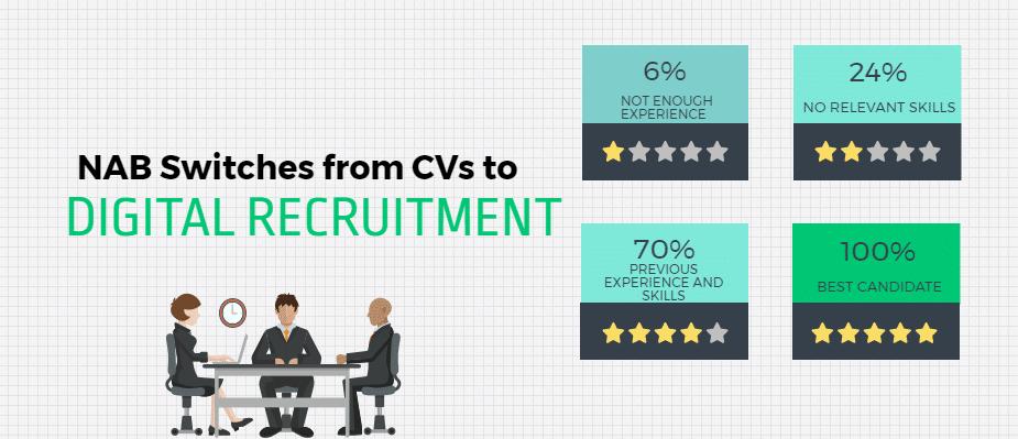 NAB switches CVs to digital recruitment