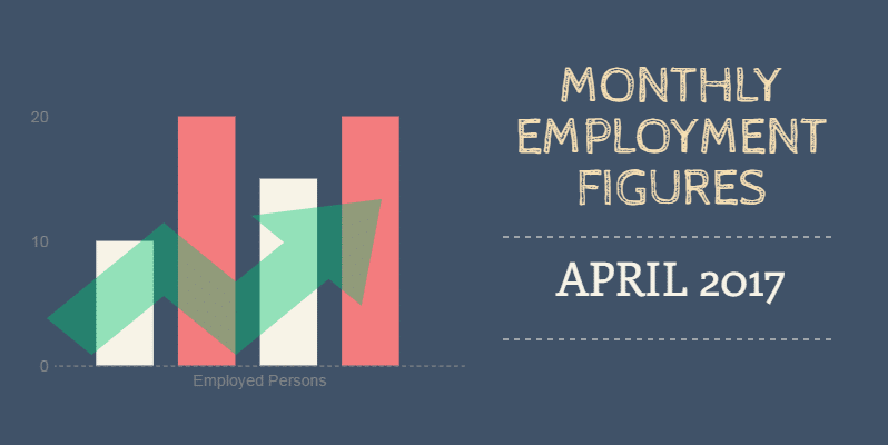 april-employment-figures
